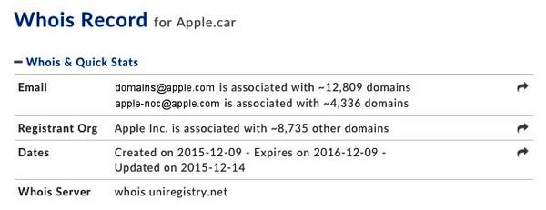 Apple.car-registration-iapptweak