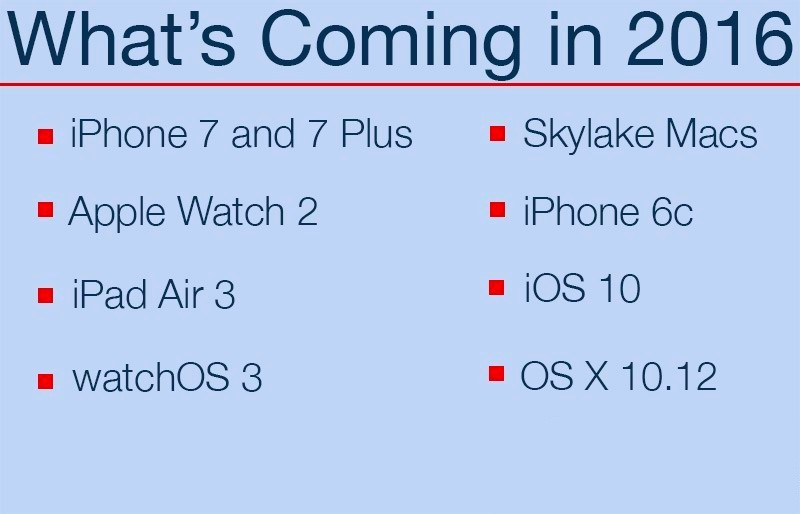 whatscomingin2016-apple-iapptweak