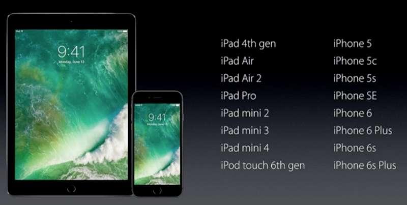 wwdc-2016-ios-10-device-compatibility